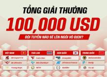 FIFAe Champions Cup 21: Giải FIFA Online 4 quốc tế cực khủng chính thức khởi tranh