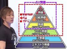 """Ken Shimizu vẽ hẳn biểu đồ, đặt ra hai tiêu chí tuyển đệ tử kế cận: """"Không quá 17cm, thời gian tác nghiệp càng nhanh càng tốt"""""""