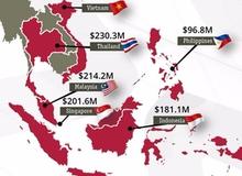 Đông Nam Á - Thị trường game phát triển nhanh nhất thế giới