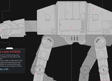 Một chiếc pháo đài di động AT-AT trong phim Star Wars đáng giá bao nhiêu?