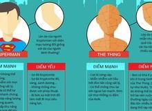 [Infographic] Những điều bạn chưa biết về da của các siêu anh hùng