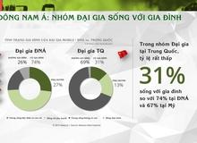 Tổng quan thị trường game mobile và người sử dụng trong năm 2015 (P2)
