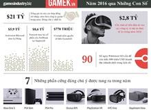 Những con số hàng triệu, hàng tỷ ấn tượng nhất của ngành game năm 2016