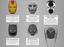 Hơn 30 trang thiết bị biểu tượng nhất của siêu anh hùng comic