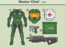 Đây là số tiền để trở thành một nhân vật video game như Link, Mario hay Master Chief