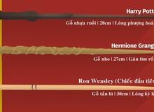 """Toàn tập những chiếc đũa thần phù thủy nổi bật trong """"Harry Potter"""""""