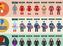 [Infographic] Lịch sử phát triển trang phục các siêu anh hùng Marvel trên màn ảnh