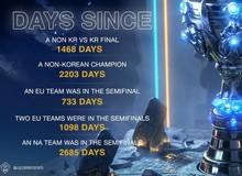 Những kỷ lục được xác lập bởi CKTG 2018: Đã hơn 2500 ngày kể từ khi có một đội tuyển Bắc Mỹ lọt vào Bán Kết