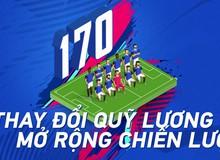 """""""Kép phụ thành vai chính"""" sắp trở thành meta mới của FIFA Online 4?"""