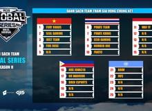 ROS Mobile: Các chàng trai Việt xuất sắc tiến thẳng vào vòng chung kết Global Series – SEA Division