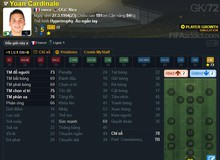 Đội hình trẻ cầm tinh tuổi Tuất chất lượng nhất FIFA Online 3