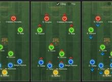Top những sơ đồ thống trị ở thời điểm hiện tại trong FIFA Online 3