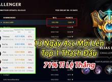 Chỉ 13 ngày, game thủ LMHT lập acc mới leo Top 1 thách đấu nhanh hơn Dopa với 121 thắng – 50 thua