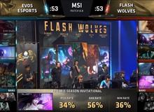 [MSI 2018] Mắc quá nhiều sai lầm, đội tuyển Việt Nam đại bại dưới tay Flash Wolves trong trận đầu ra quân