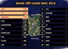 Đội tuyển Việt Nam nào sẽ tranh tài ROS SEA CUP tại Thái Lan tháng 7 này?