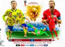FIFA Online 4 nhận định tứ kết Anh vs Thụy Điển: Giấc mơ vẫy gọi