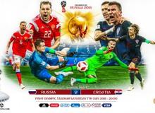 Nhận định tứ kết Croatia vs Nga qua FIFA ONLINE 4: Bản lĩnh chủ nhà