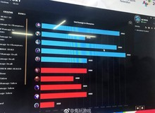 Cập nhật LMHT Asian Games 2018 ngày thi đấu thứ nhất: Việt Nam thất thủ cả 2 trận trước Trung Quốc, chủ nhà Indonesia bét bảng