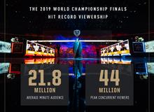CKTG 2019 phá vỡ kỷ lục về lượng người xem, LMHT xứng danh 'Ông Hoàng Esports'