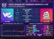 SofM và Suning Gaming thua tan nát tại Demacia Cup, fan tiếc rẻ 'Thế này thì thà ở lại LNG còn hơn'