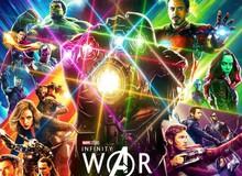 """Top 10 phim bom tấn """"lời lãi"""" cao nhất năm 2018, dòng phim siêu anh hùng thắng đậm chưa từng thấy"""