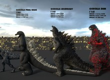 Kích cỡ Godzilla qua các thời kỳ khác nhau như thế nào?