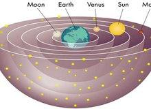 Nhiều người vẫn cứ tưởng Mặt trời xoay quanh Trái Đất!