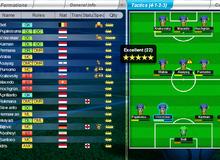 Tìm hiểu thêm về Top Eleven: game quản lý bóng đá sắp về VN