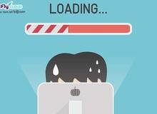"""Ác mộng """"tải trang chậm"""" và giải pháp dành cho ngành cung cấp nội dung trực tuyến"""
