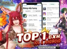 """Càn quét BXH Top 1 Free Game iOS, Top trending Android, sức công phá mạnh thế này bảo sao """"Aurora - Vùng đất huyền thoại"""" quá tải chỉ sau 1 giờ mở cửa"""