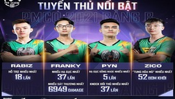 Lộ diện những đội tuyển xuất sắc nhất bước vào PUBG Mobile Pro League Việt Nam Mùa 3