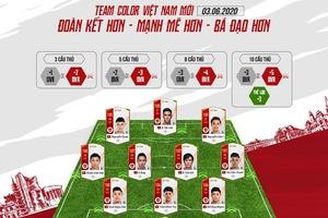 Đội tuyển Việt Nam được buff sức mạnh khủng khiếp trong FIFA Online 4