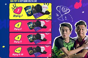 Game thủ phấn khích với sự kiện quẩy rank Volta Live mới của FIFA Online 4: Nhận miễn phí 20TOTS, Hùng Dũng +8...