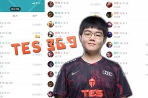 LMHT: Cộng đồng Trung Quốc kinh ngạc khi 369 – đường trên của Top Esports cày rank 29 tiếng liên tục không nghỉ