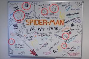 Netizen soi hint ra 1001 giả thuyết hú hồn về Spider-Man 3: Iron Man trở lại làm cameo, phản diện Wandavision lẫn Doctor Strange đóng vai trò then chốt?