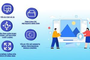 BizFly CDN - Giải pháp mang tính cách mạng trong việc tối ưu trải nghiệm lướt web