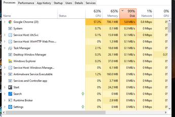 Bắt bệnh vì sao Windows 10 thường bị full disk?